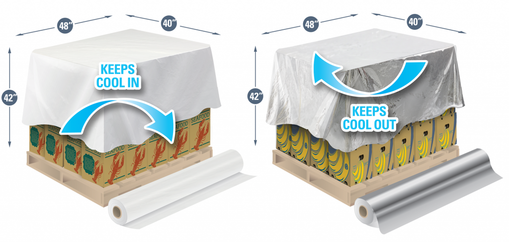 Thermal_Insulated_Pallet_Covers